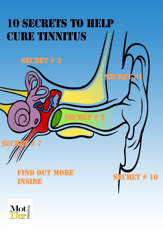 how do you say tinnitus in latin