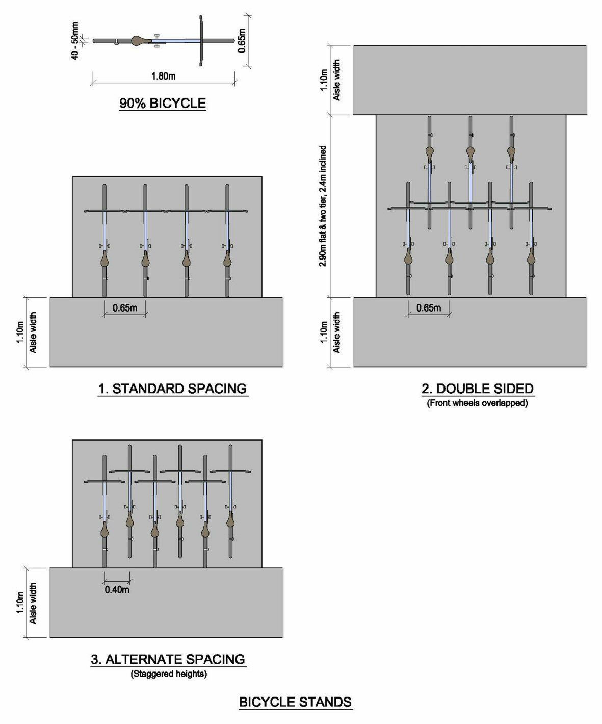 bicycle parking dimensions Google Search Multiplied Grounds Pinterest  Bicycles Search and Cities  bicycle parking dimensions. Bike Parking Size