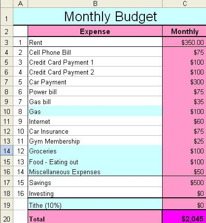 Sample Budget  Sample Budget  Home Budget