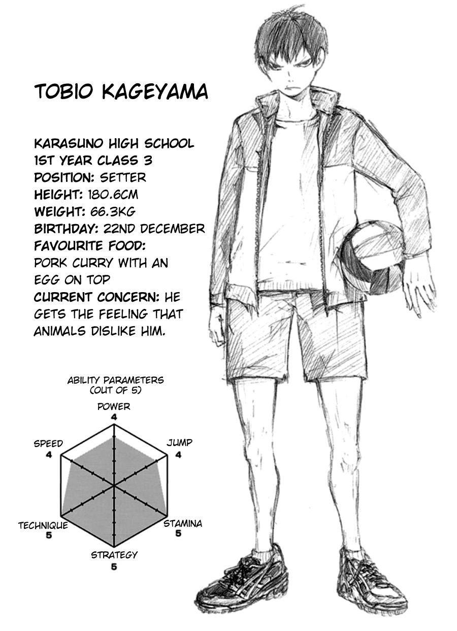 Image Result For Haikyuu Character Profiles Haikyuu Characters Haikyuu Manga Haikyuu