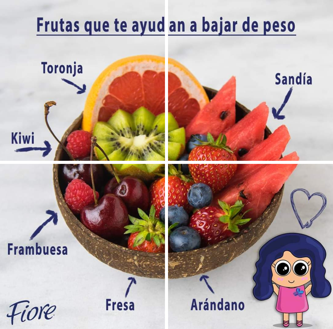 Frutas Que Ayudan A Bajar De Peso
