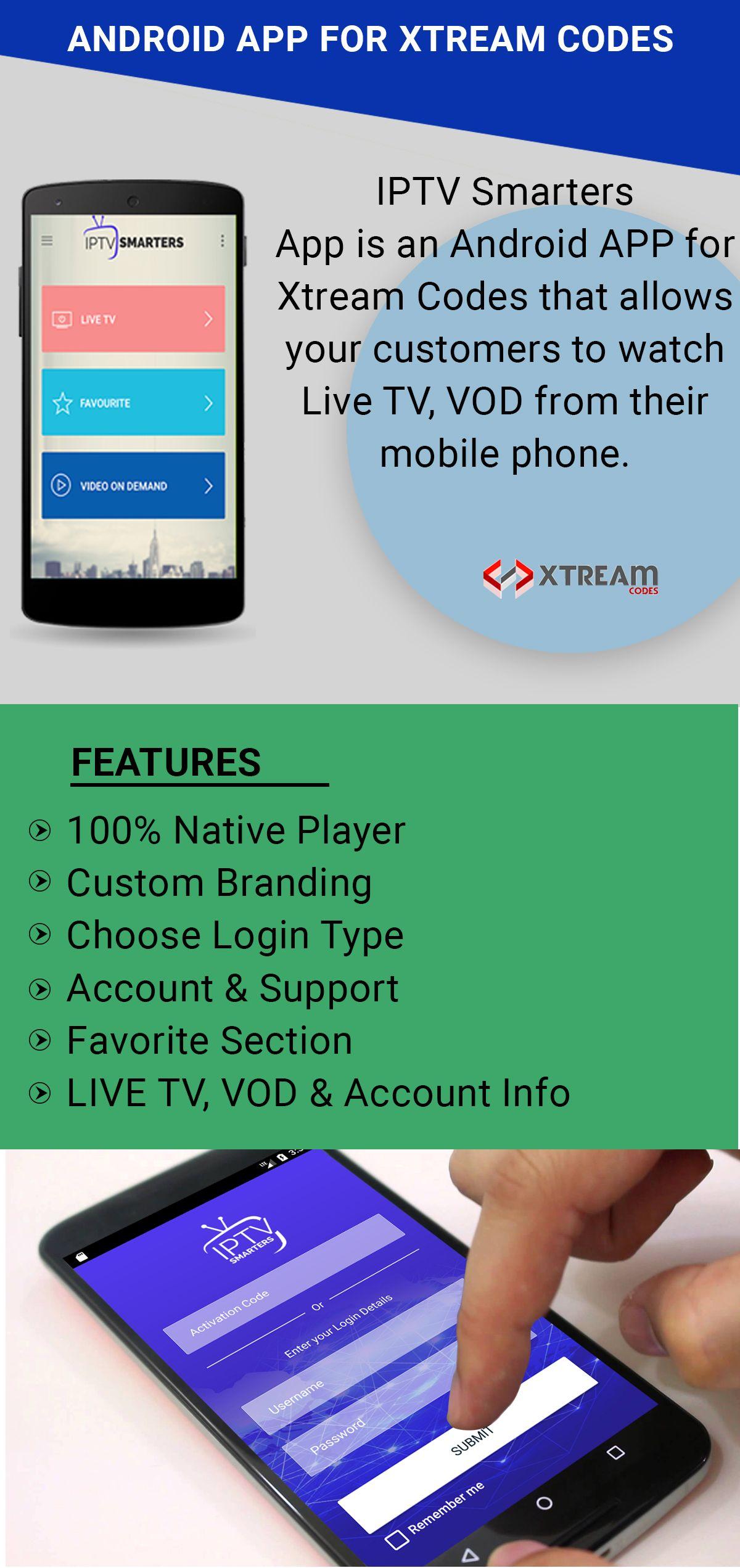 Smart IPTV Billing Panel Or System is an IPTV Billing Portal for