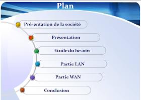 Stagepfe Thèmes Template Modéle Powerpoint Pour Votre
