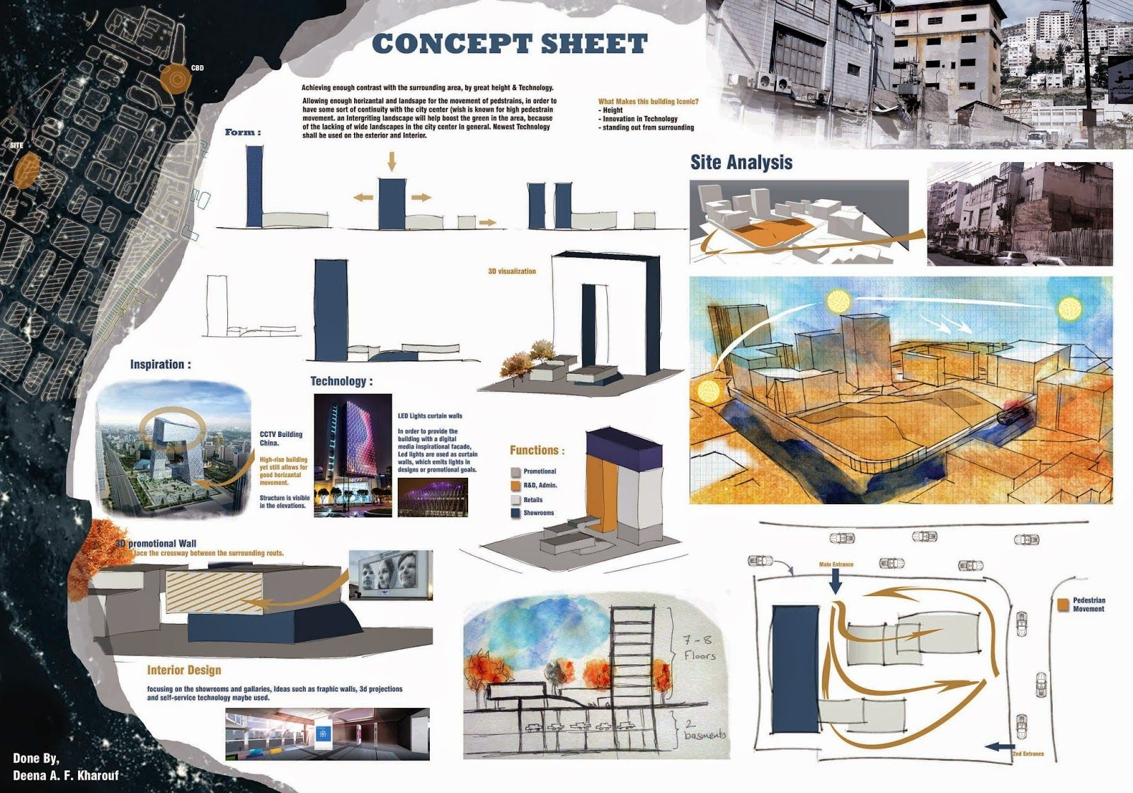 Concept sheet site analysis presentation board designed for Concept sheet for interior design
