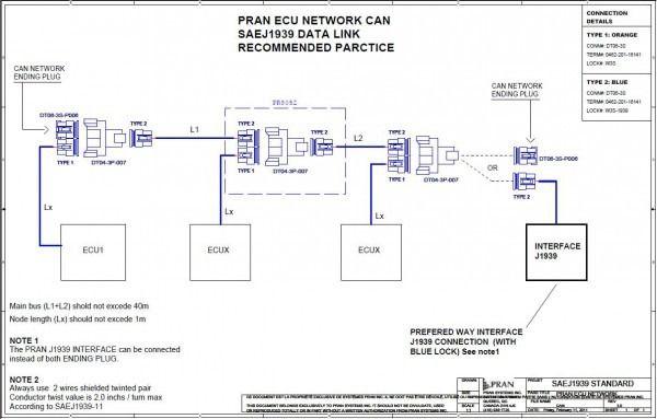 J1939 Wiring Diagram Diagram Automotive Electrical Wire