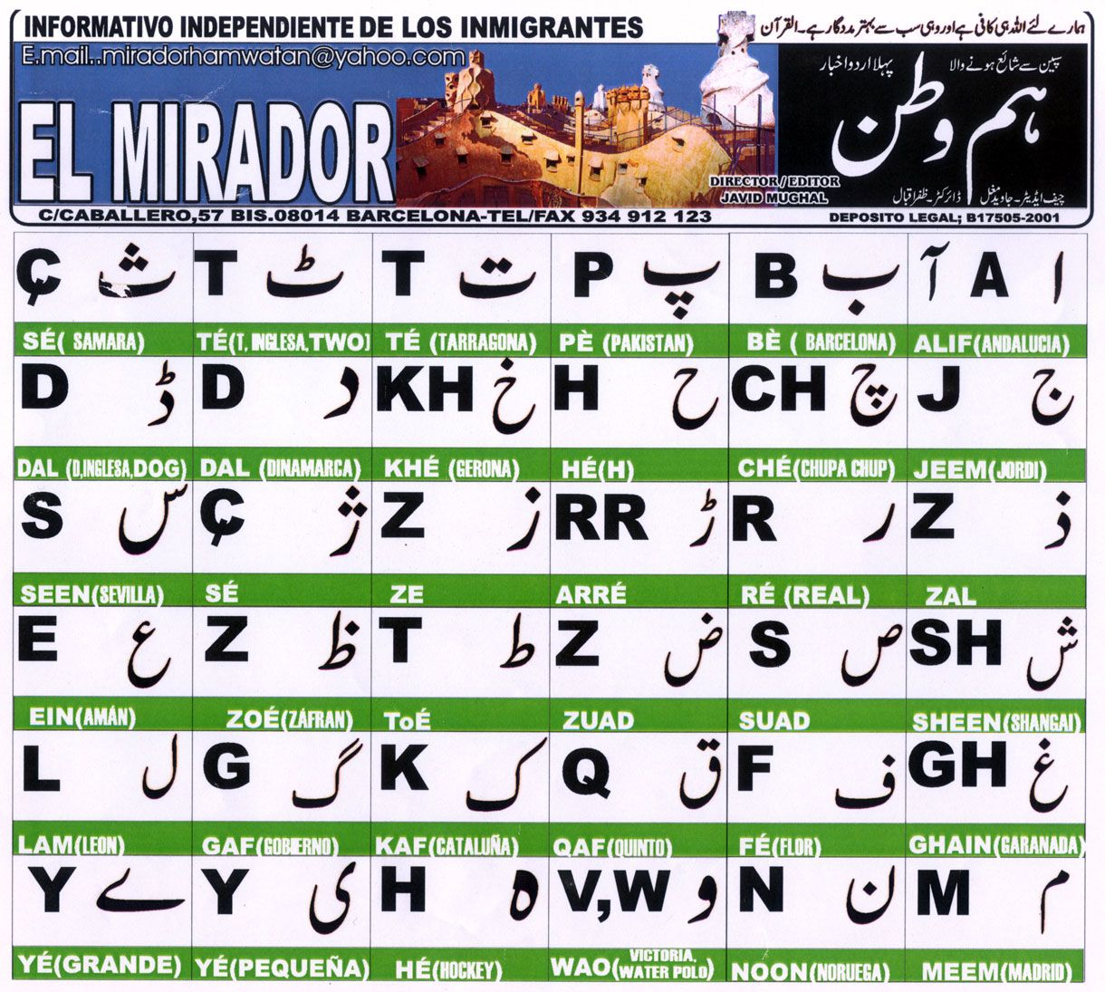 urdu alphabet pronunciation and language