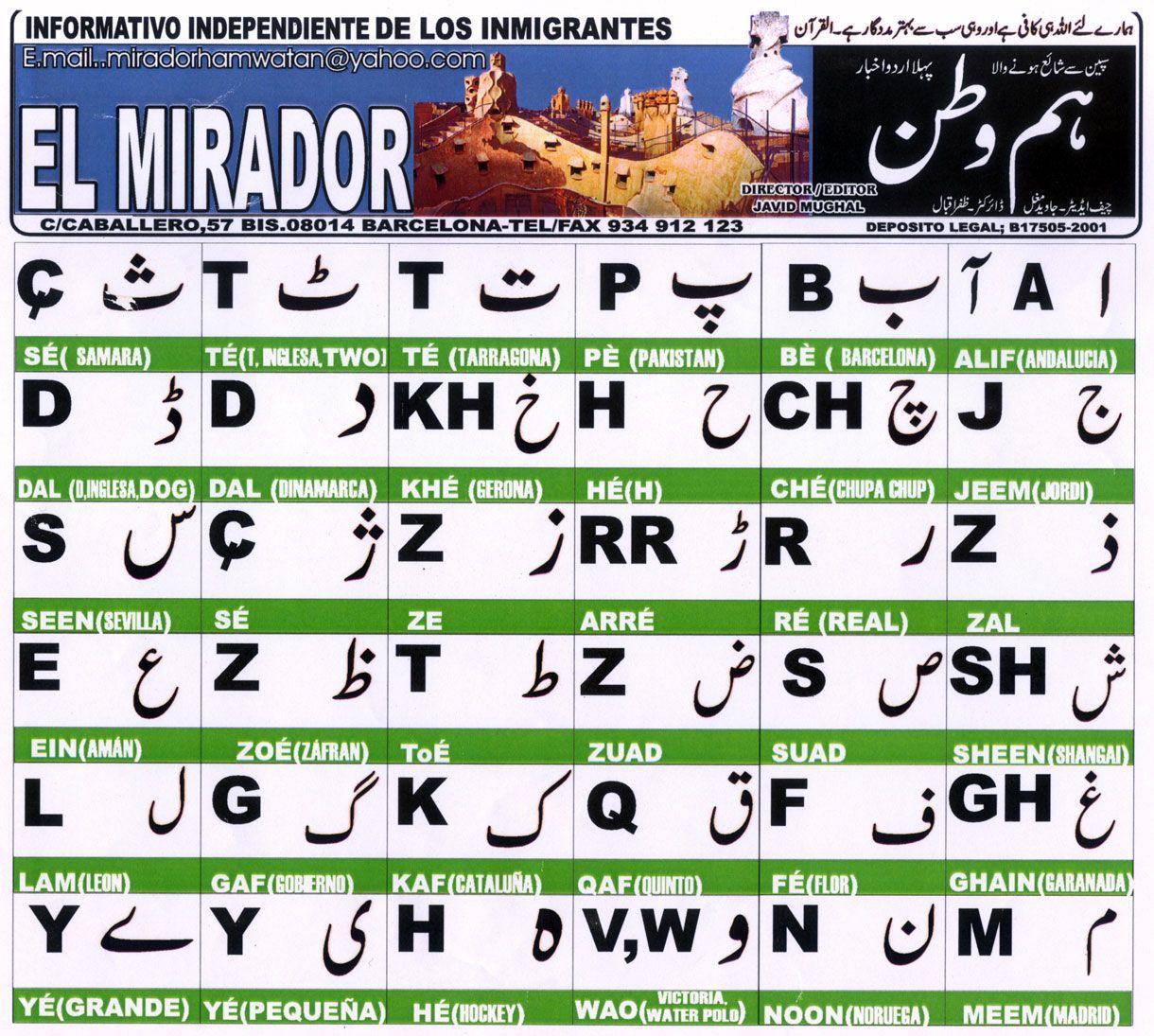Urdu Alphabet Graffitigraffiti