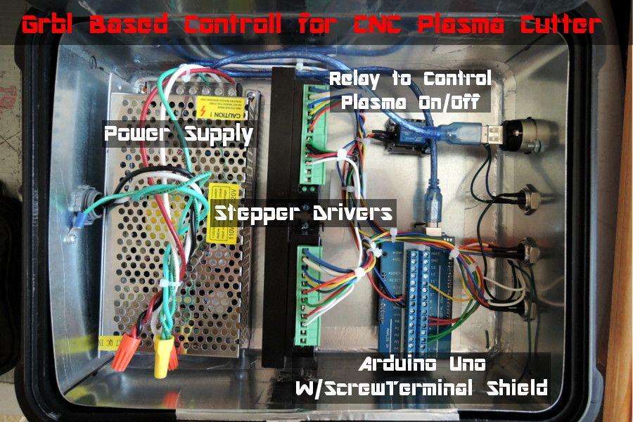 Grbl Based Cnc Control For Plasma Cutter Plasma Cutter Plasma Cnc