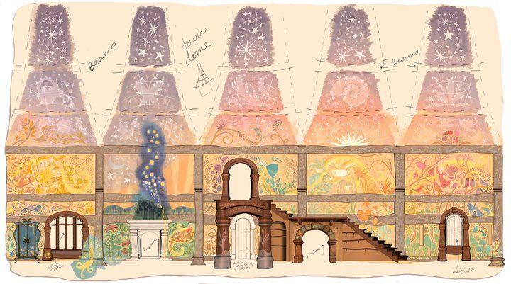Pin By Audrey Shore On Sugar And Spice Tangled Concept Art Disney Art Disney Concept Art