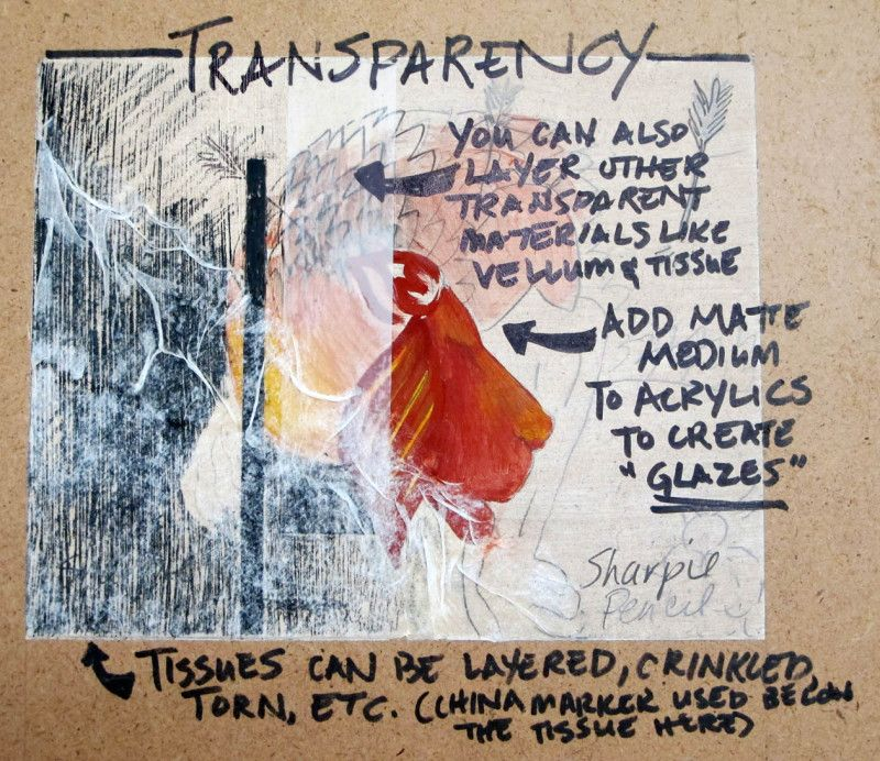 toner - transparency