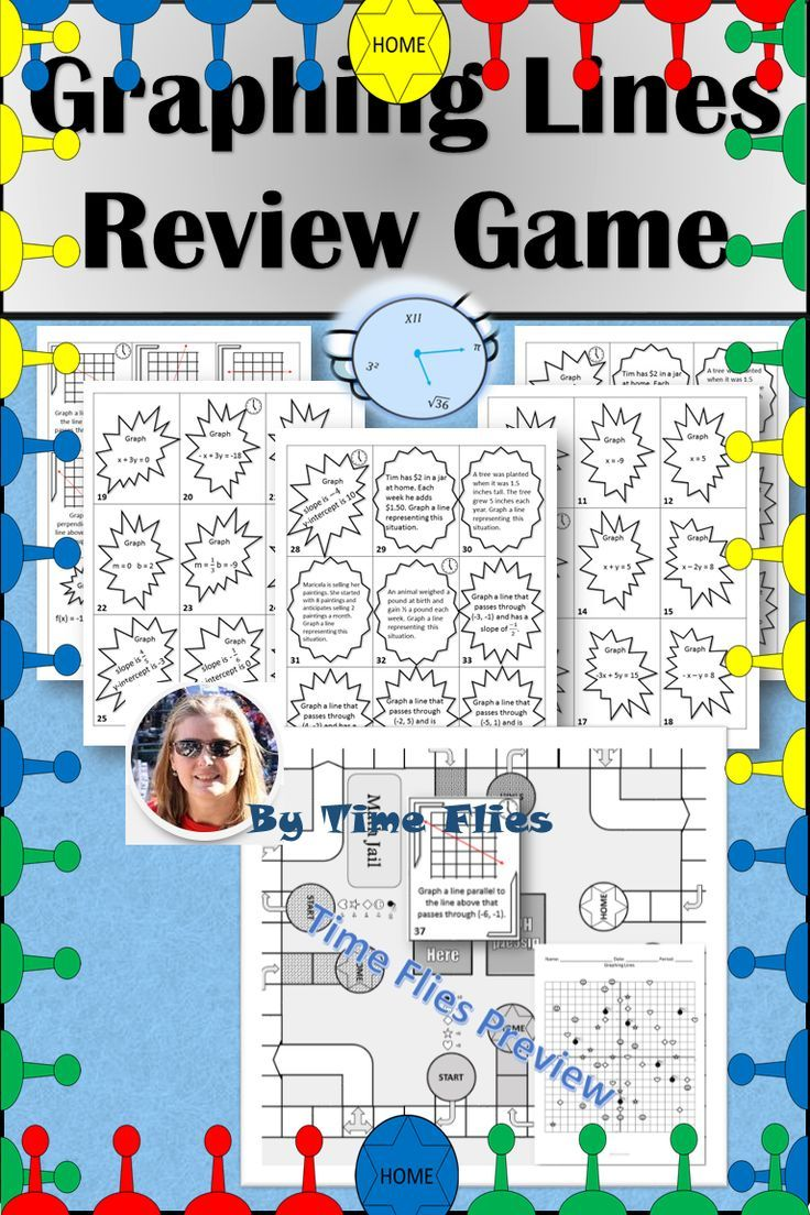 Graphing Lines Not Sorry Game Absolute Algebra Secondary Math