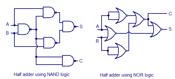 half adder using nand \u0026 nor logic engineeringstudents Decade Counter Logic Diagram