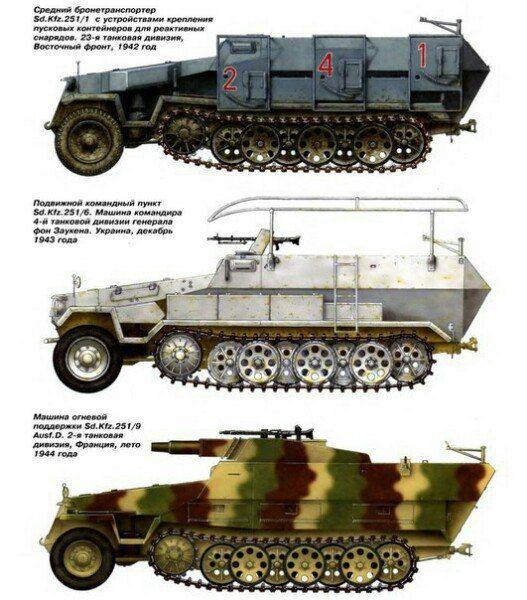 Новости | WWII War Machines | Ww2 tanks, Armored vehicles