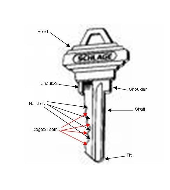 The Parts of a Pin and Tumbler Lock Key | Anatomy of a Darkened Heart | Key, Schlage locks, Tumbler