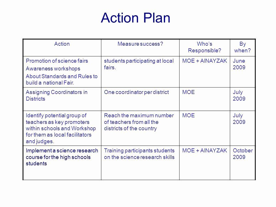 Sample Action Plan For Teachers Beautiful Action Plan Guidelines