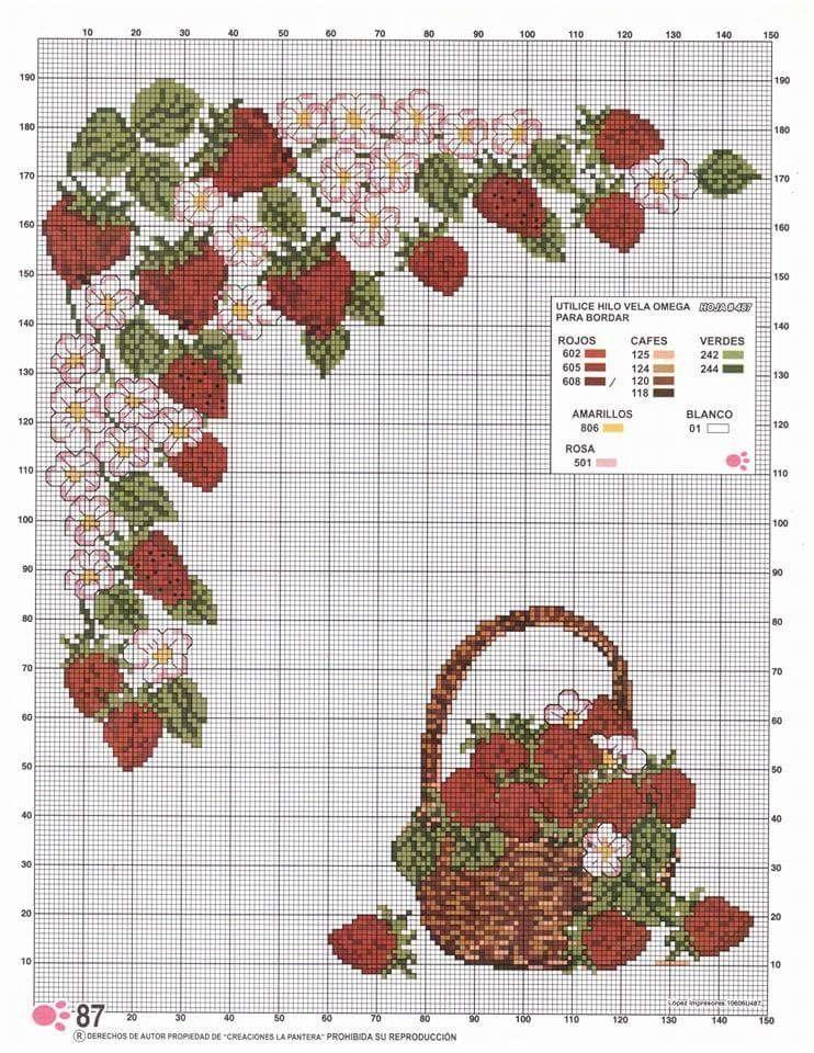 Pin von Lucy Villamil auf Frutas en punto de cruz | Pinterest