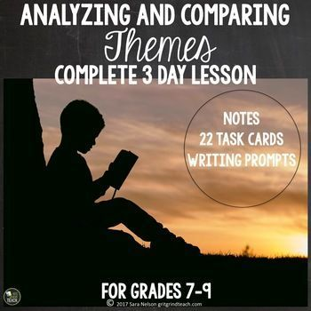 Theme: Analyze and Compare Theme Lesson and Practice (With ...