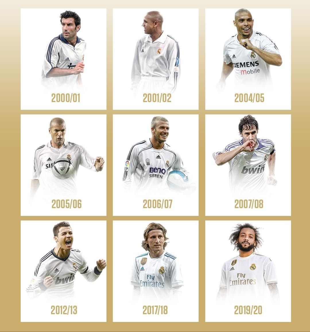 promo code d1497 7e67d Real Madrid Kit | real Madrid | Real madrid club, Real ...
