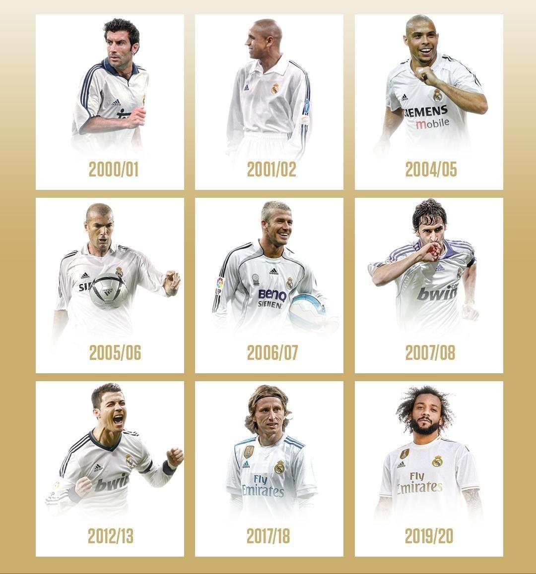 Real Madrid Kit Real Madrid Club Real Madrid Kit Real Madrid Football