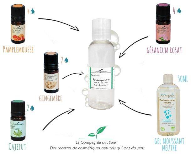 Shampoing Aux Huiles Essentielles Pour Lutter Contre La Chute De