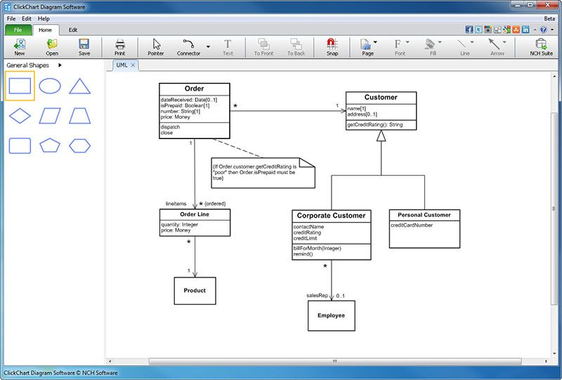 Clickcharts diagram flowchart software easily create a visual clickcharts diagram flowchart software easily create a visual representation of a process organization ccuart Gallery