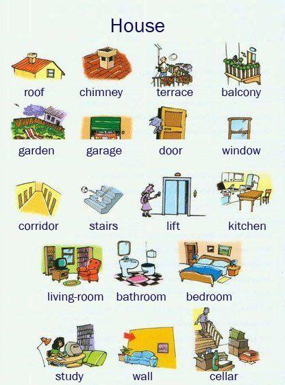 House and furniture anglais anglais facile et langue for Anglais facile vocabulaire cuisine