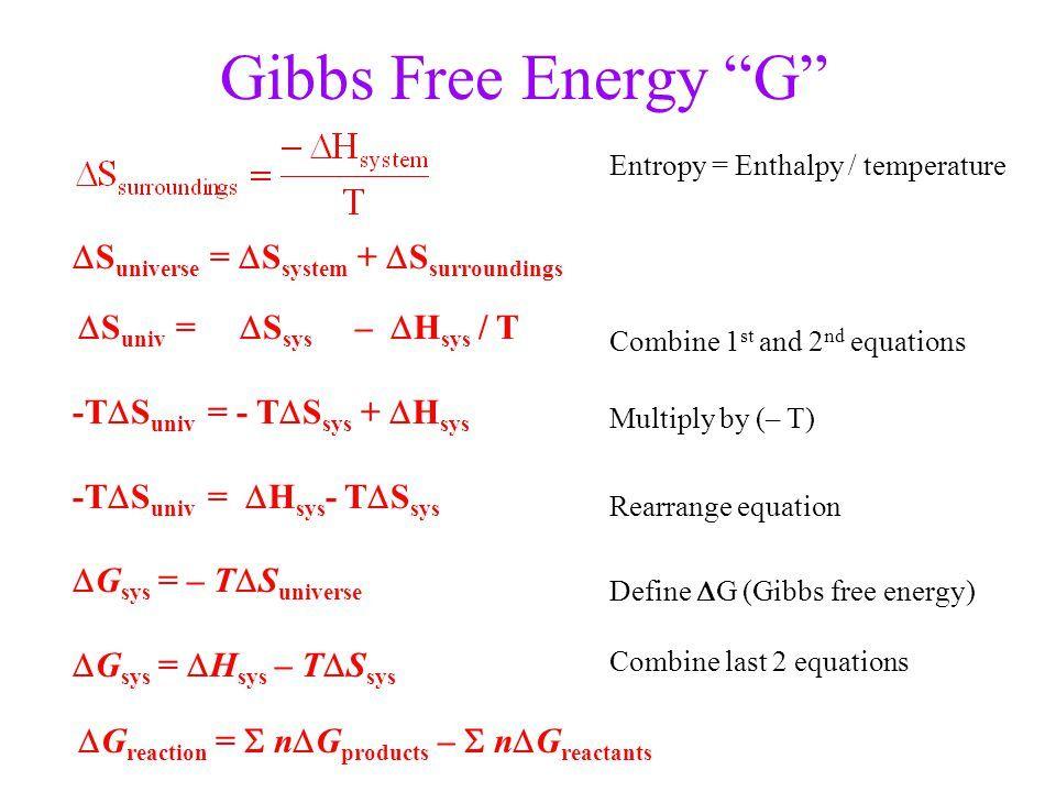 Gibbs Free Energy  Tutoring