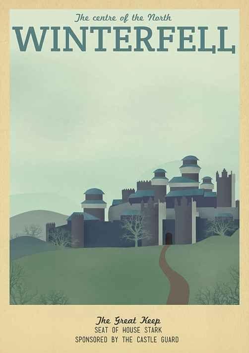 Poster Vintage Winterfell Canco De Gel I Foc Reiseposter Krieg Der Sterne Y Poster