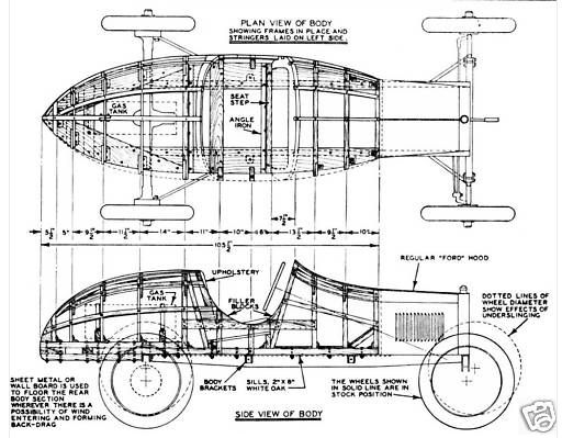Model T Ford Forum: Anyone making boat-tail speedster
