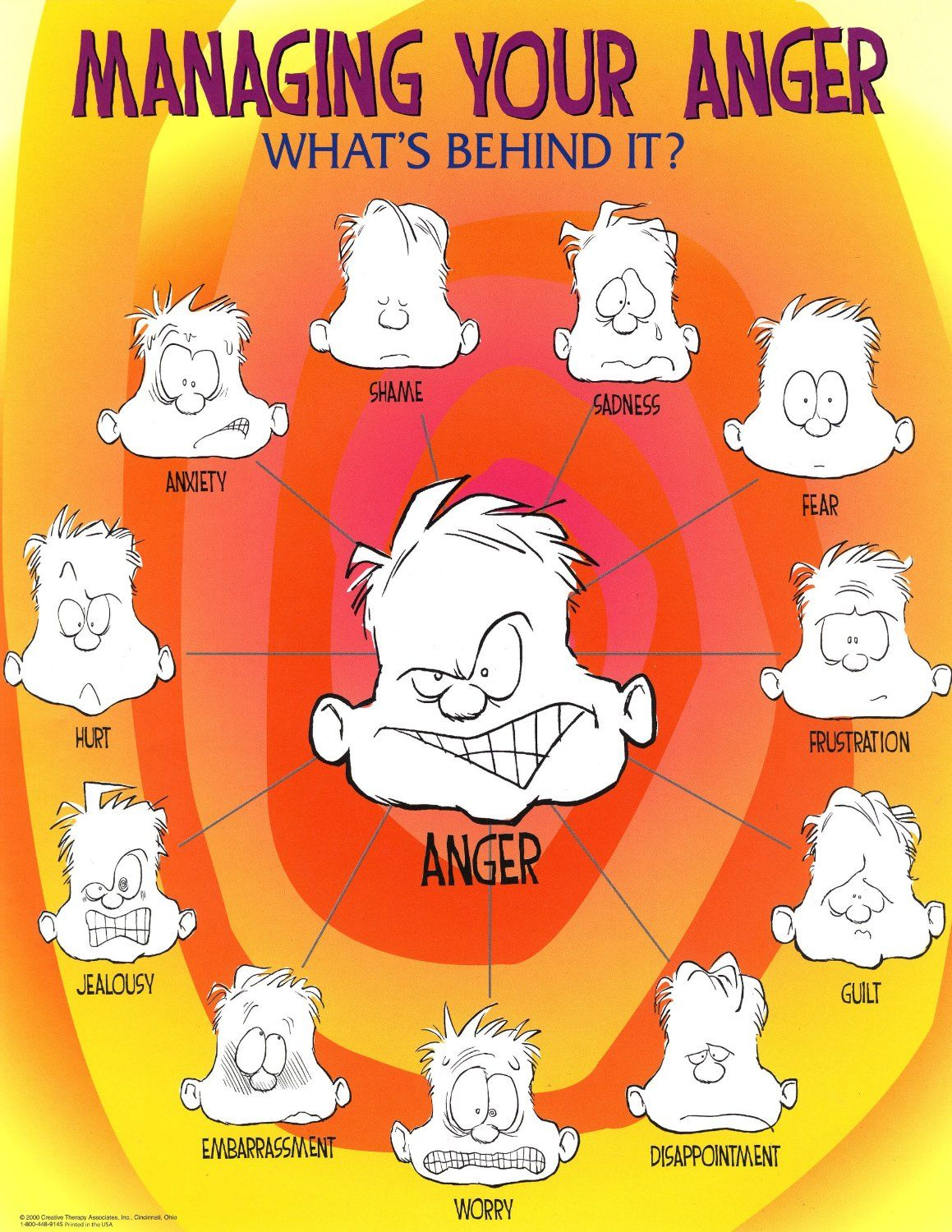 Amazon.com - Managing Your Anger Faces Emotions Motivational Poster ...