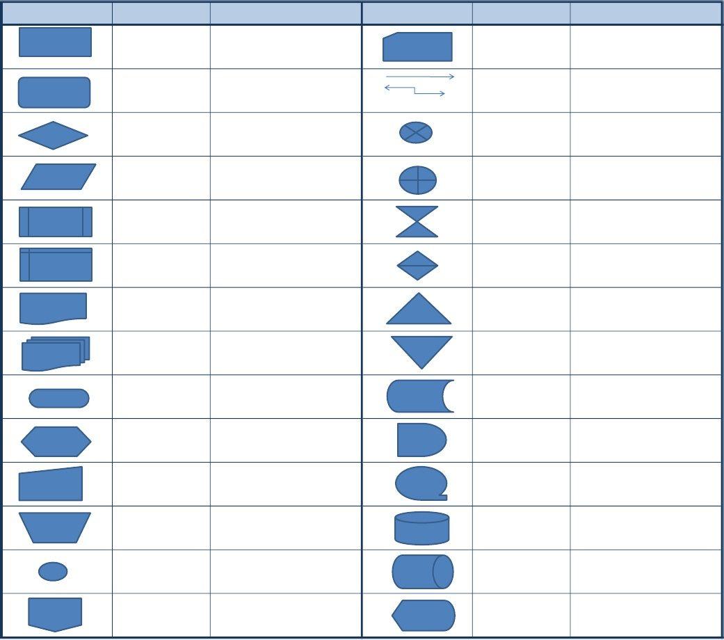Simbolos de diagrama de flujo diagrama de flujo pinterest simbolos de diagrama de flujo ccuart Choice Image