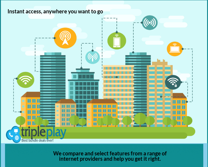 TheTriplePlay compares price, data limits, and speed of