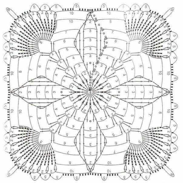 Square | almohadones | Pinterest | Ganchillo facil, Cuadrados y ...