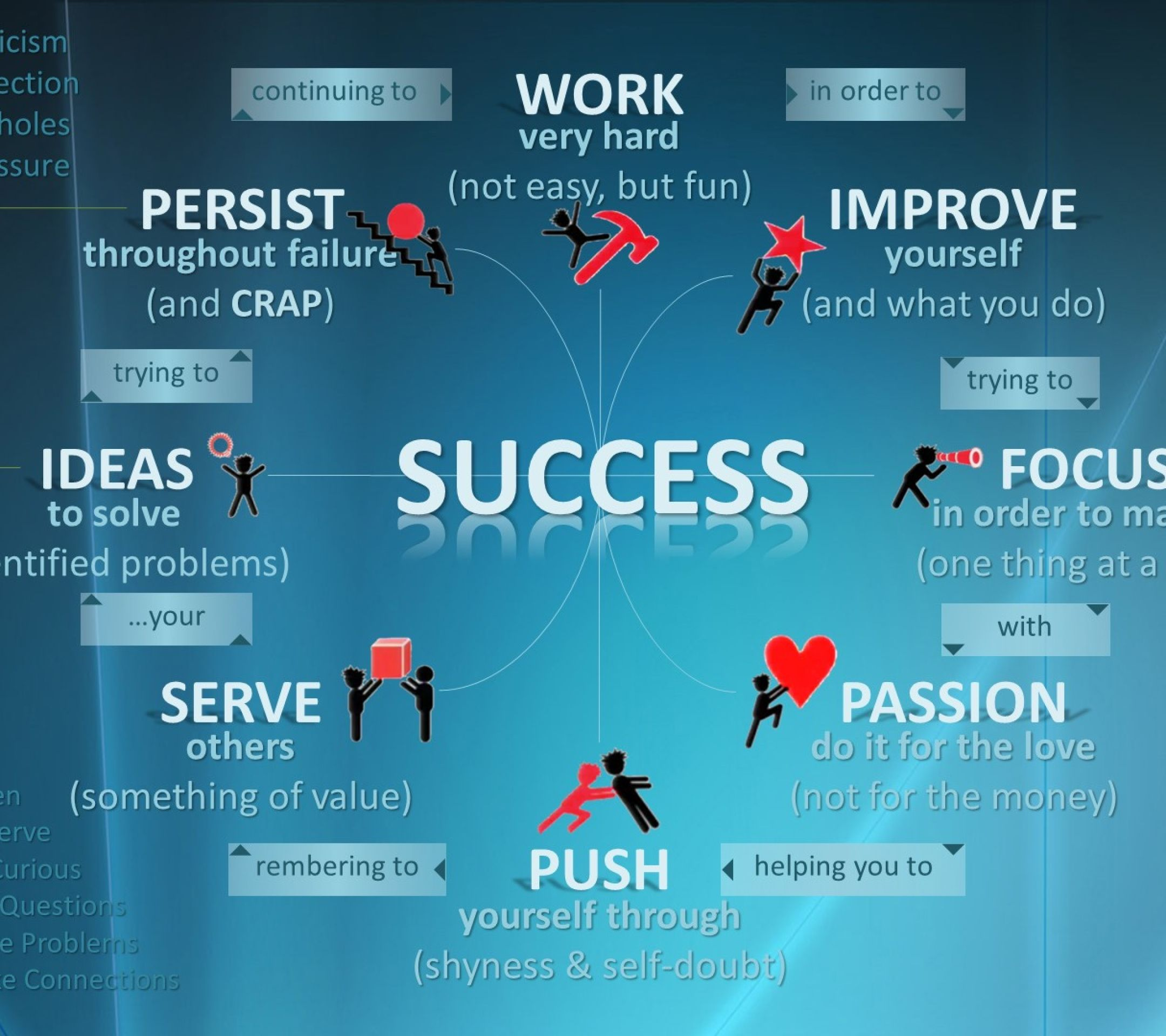 Work Very Hard Inspirational Quotes With Images Image Quotes Work Success