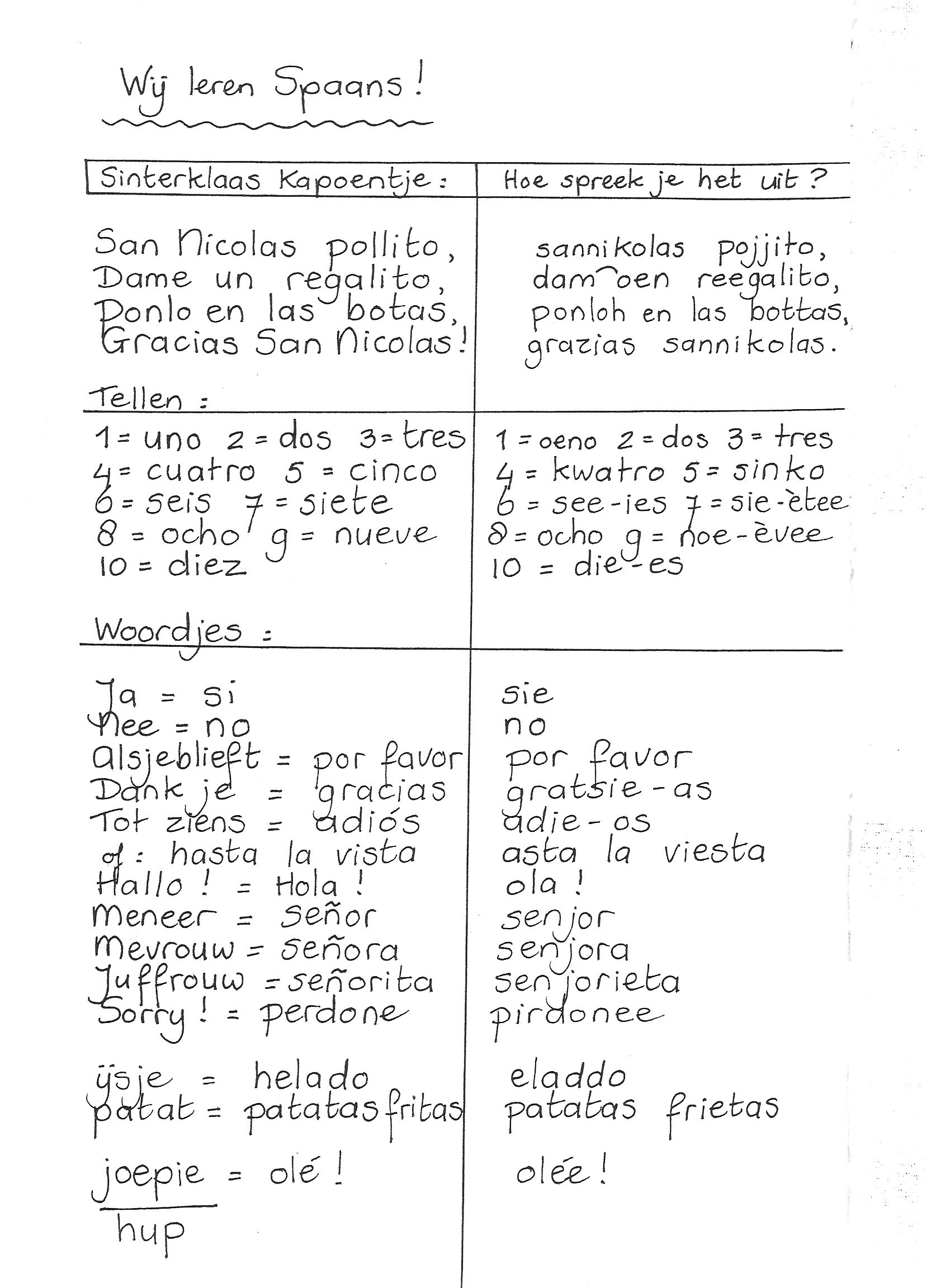 Gratis Cursus Spaans Beginners - Gratis Cursus