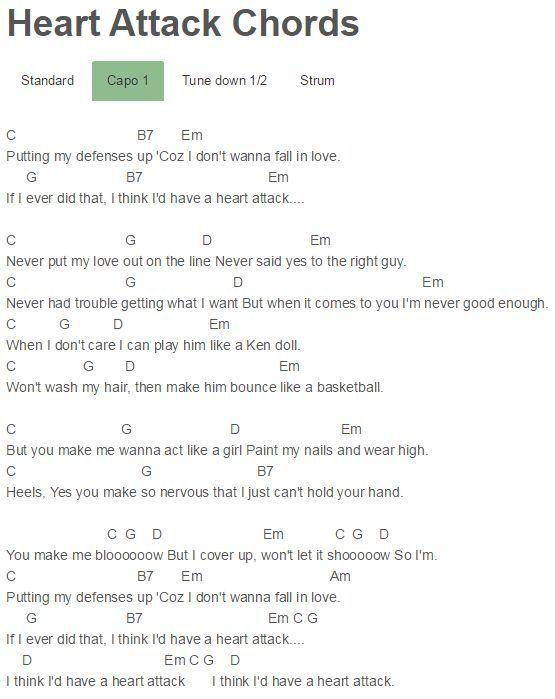 Heart Attack Chords Demi Lovato | Music 2 | Pinterest | Heart attack ...