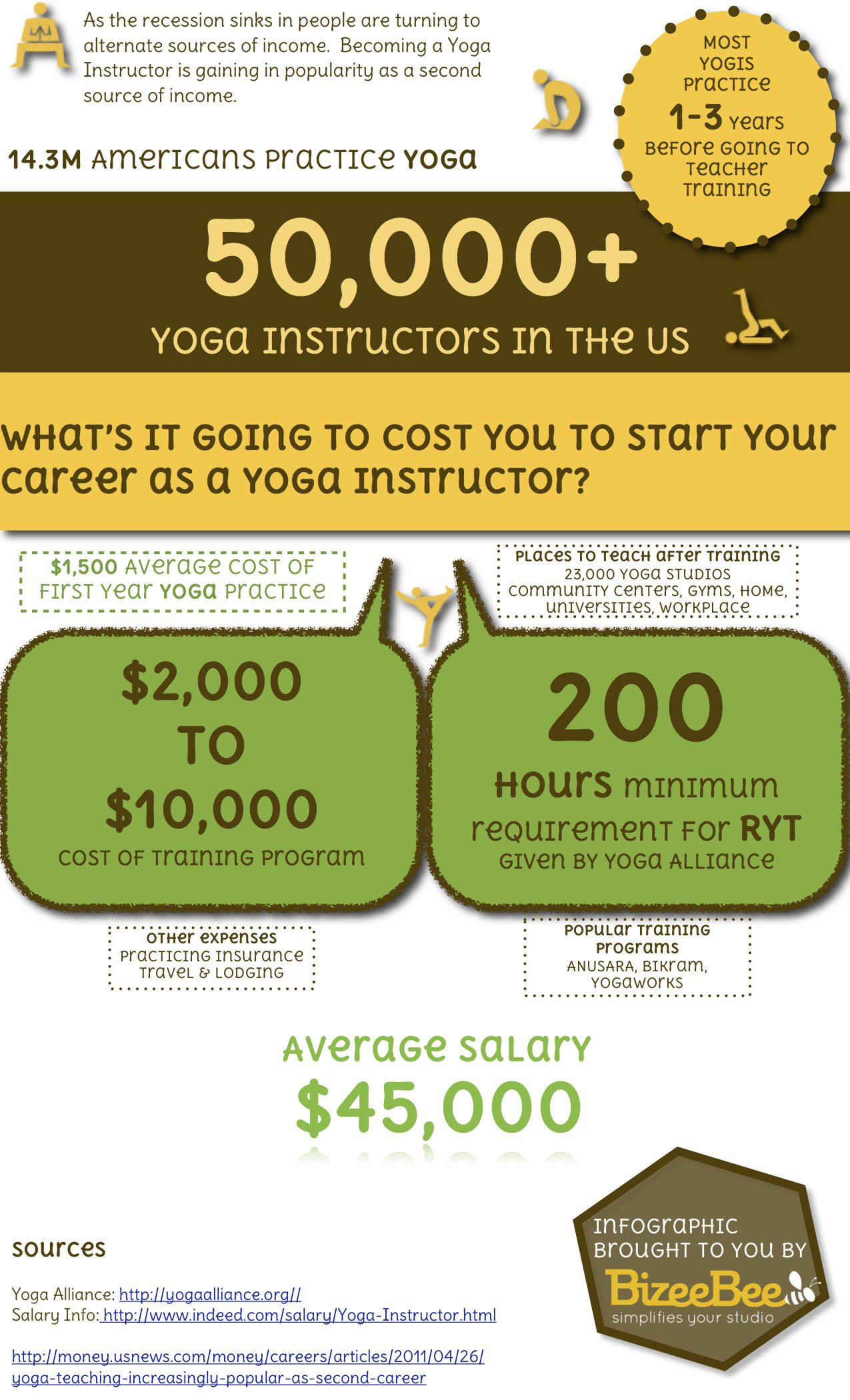 Thinking About Teaching Yoga With Images Teaching Yoga Yoga