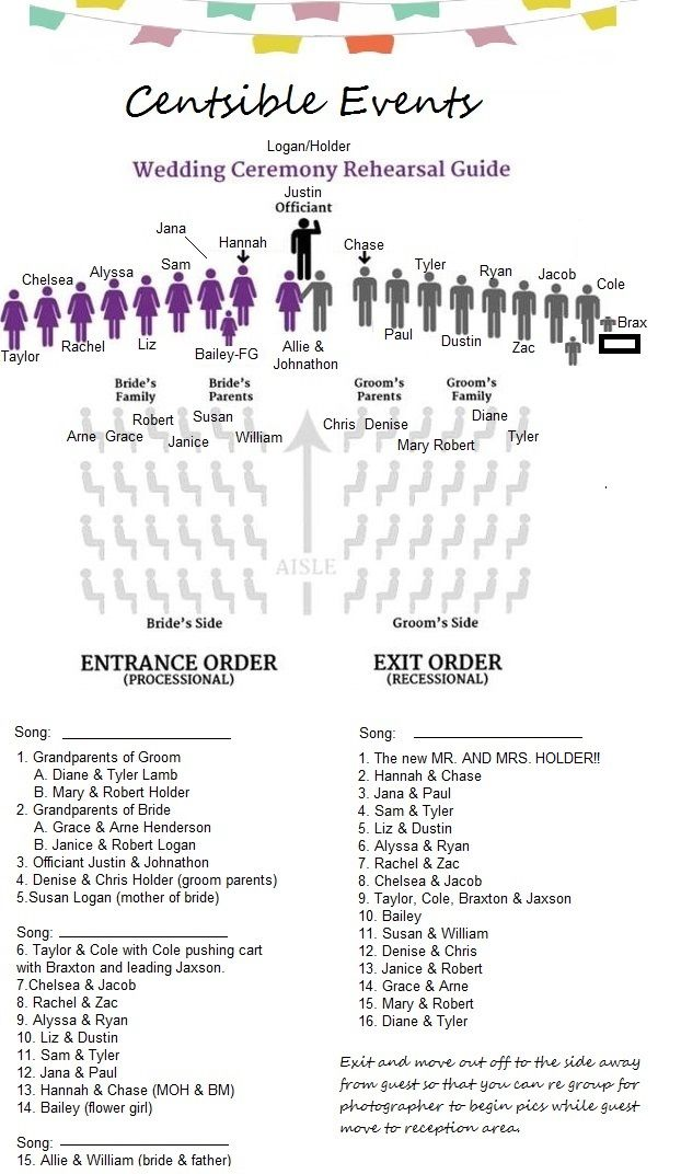 Entrance/Exit Order for your day! Song choices still needed. www.centsibleevents.com