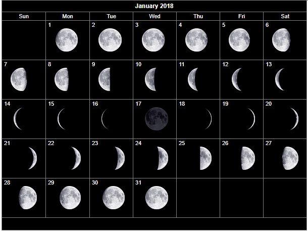 january 2018 moon phases calendar maxcalendars