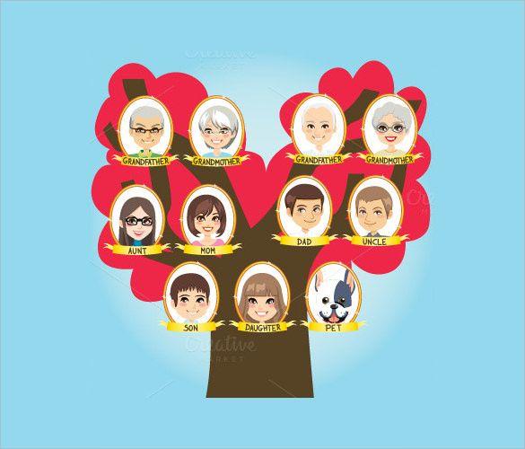 Big Family Tree Family tree templates Pinterest Family trees
