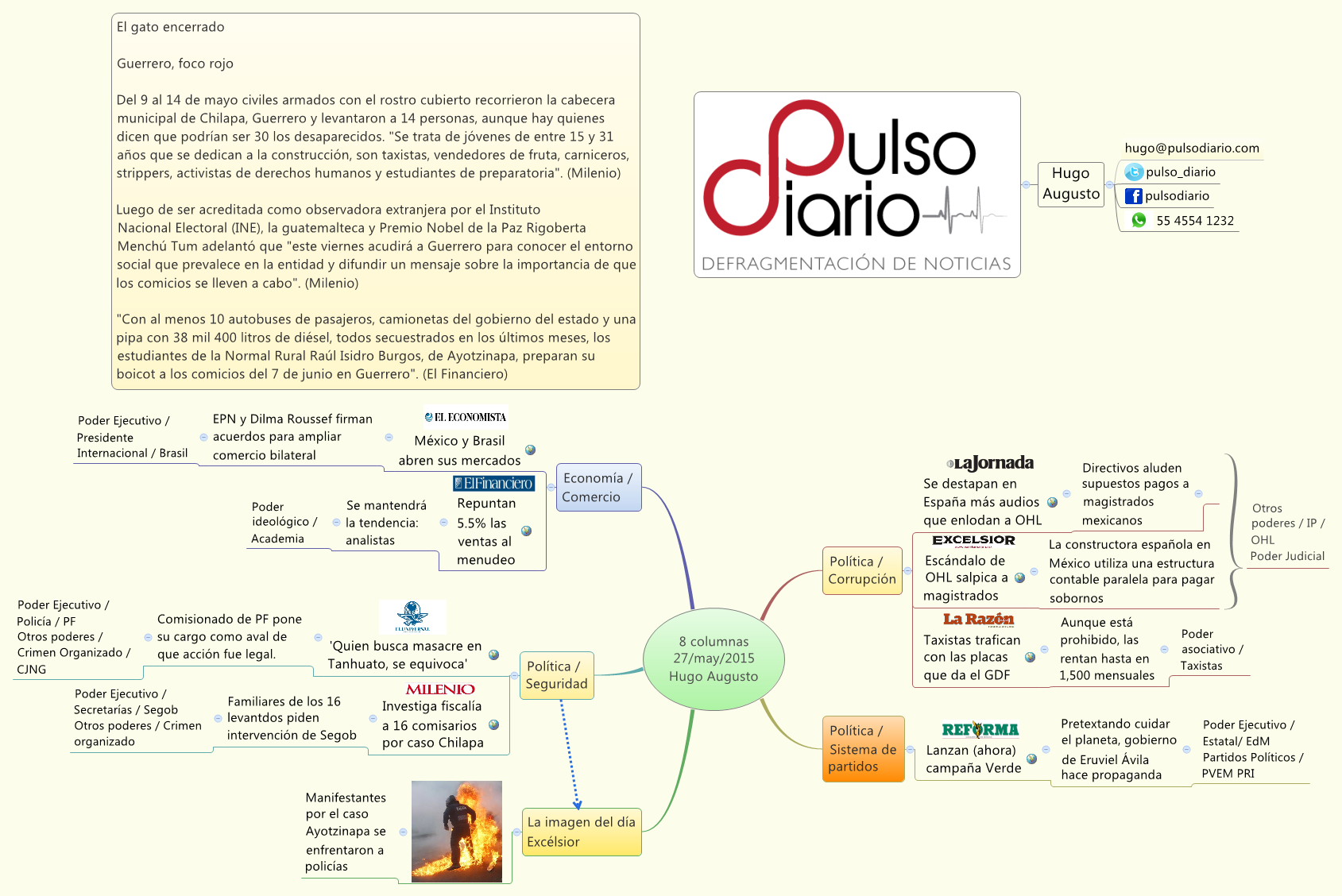 8 columnas 27/may/2015 Hugo Augusto - Hugo_Augusto - XMind: The Most ...