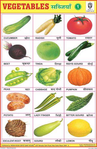 Vegetables Chart No 1 Vegetable Chart Name Of Vegetables