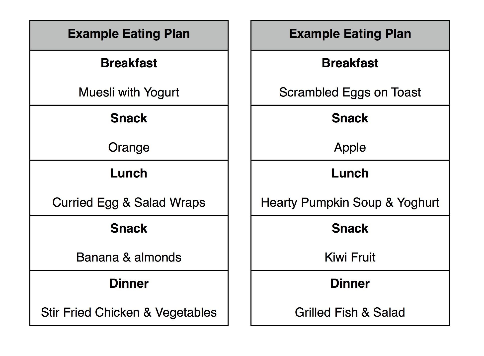 Basic healthy eating plan - Weight Loss Eating Plan Wallpaper Weight Loss Eating X 1428 279 Kb Jpeg X
