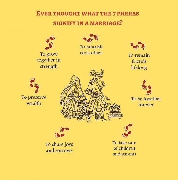 image result for hindu wedding vows seven steps