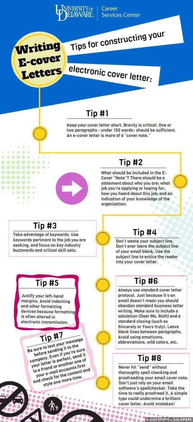 Infographic  Infographic  Infographic   Ways To Make An