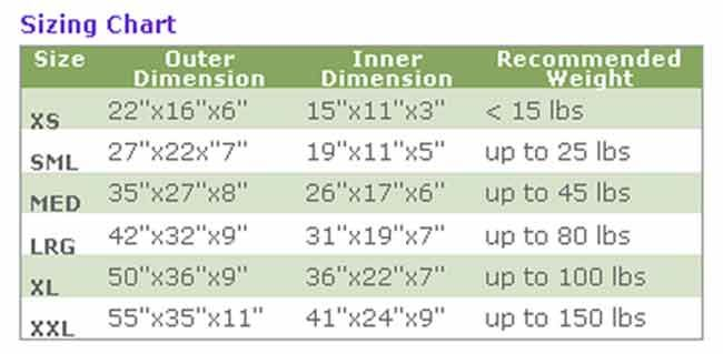 Dog Bed Sizing Chart Donut Dog Bed Dog Bed Dogs