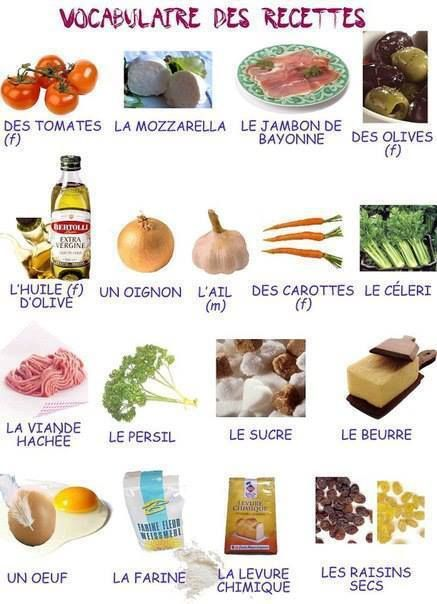 vocabulaire des recettes french learning pinterest language french lessons and learning french