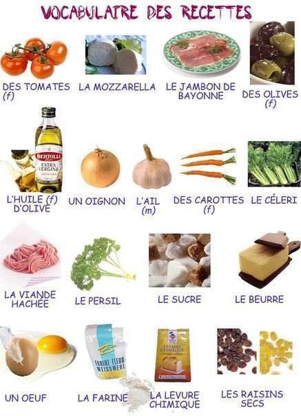 Vocabulaire des recettes