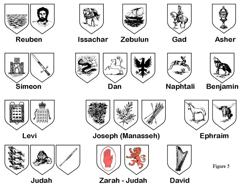 Bible Lineage Icons Clothes Lines Bible Pinterest Medieval