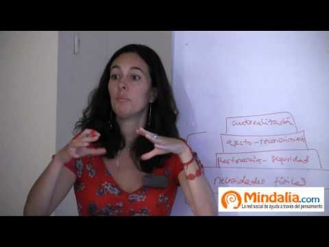 Por Qué Dependemos Emocionalmente De Los Demás Por Covadonga Pérez Lozana Youtube T Shirts For Women Women